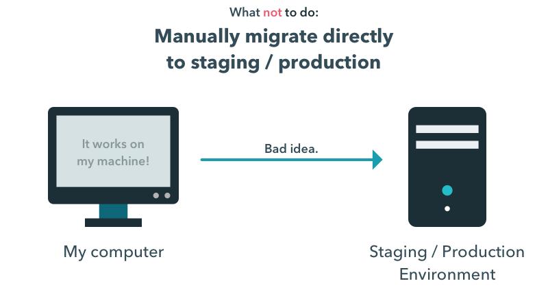 migrating_manually