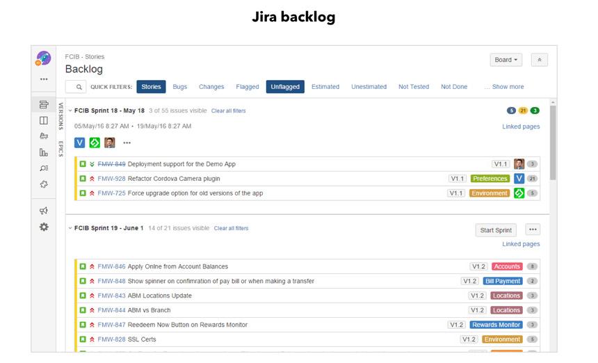Jira backlog