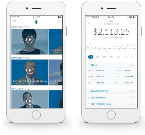 Chicago mobile development for financial services