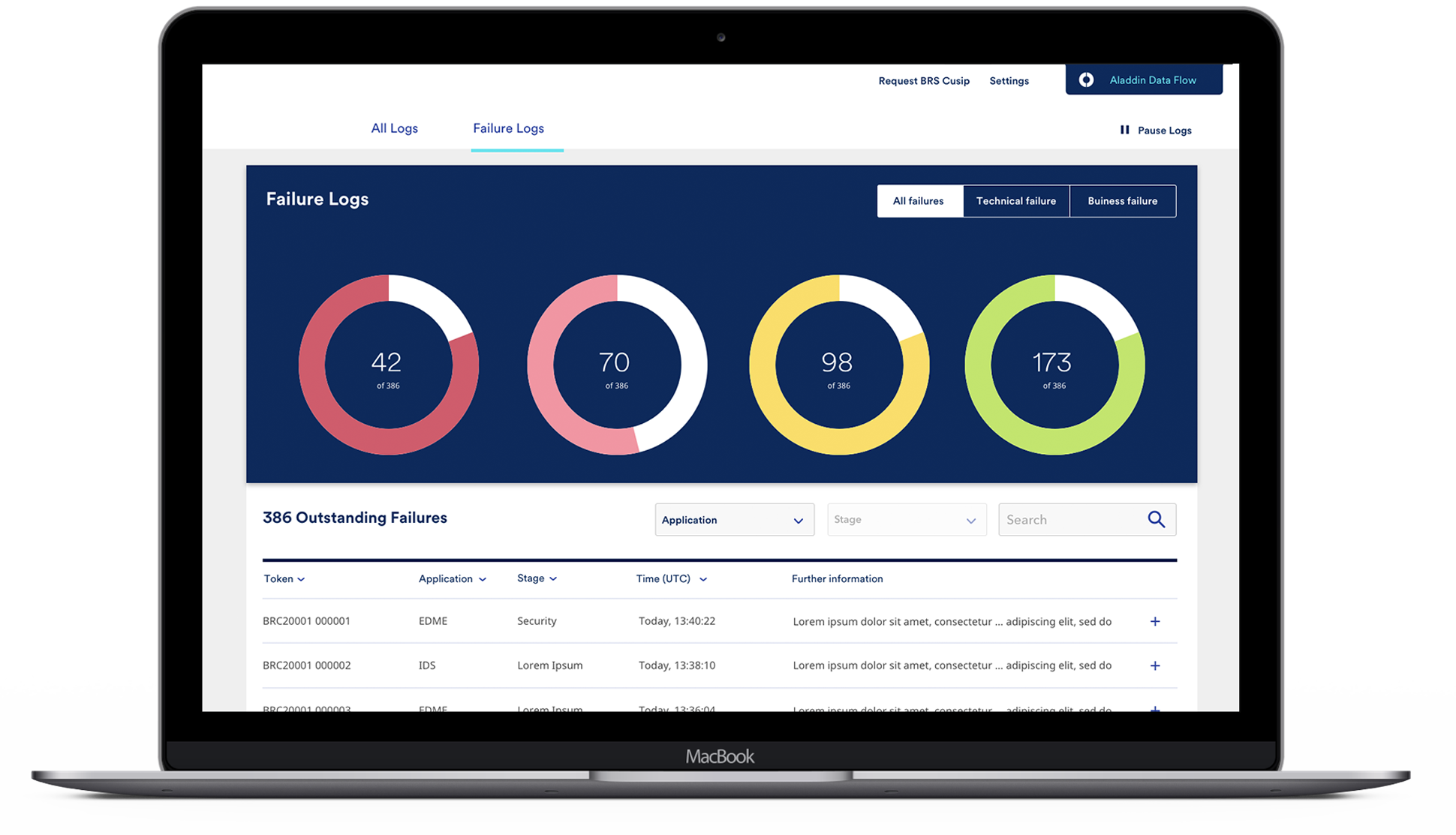 Leading asset management company data masters
