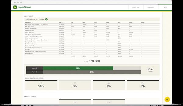 manufacturer product portfolio management demo
